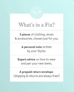 Stitch Fix info